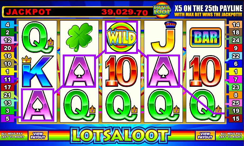lotsaloot_video_slot e1432553122738