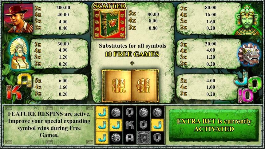 Book of Maya kostenlos spielen Gewinnkombinationen