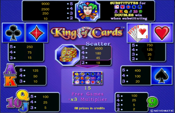King of Cards kostenlos