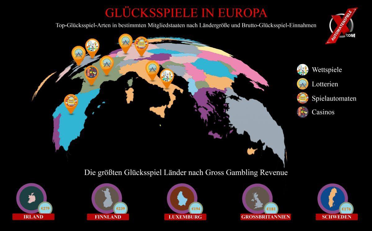 Glucksspiele in Europa