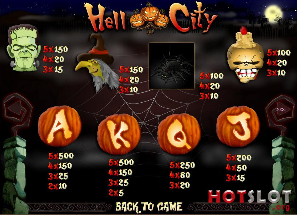 online casino william hill spielautomat book of ra