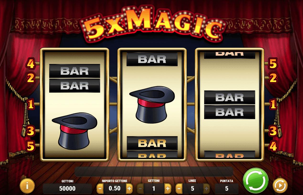 Spiele Magic Circle - Video Slots Online