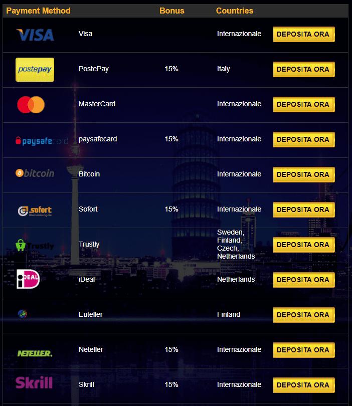 Euromoon Casino Zahlungsmethoden