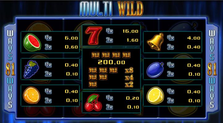 Multi Wild Slot Spielregeln