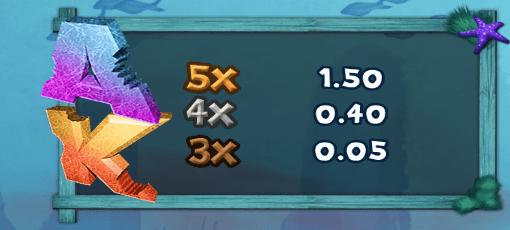 Hungry Shark spiele kostenlos spielen   Spieltisch 3
