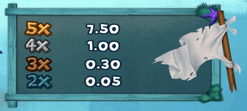 Hungry Shark spiele kostenlos spielen   Spieltisch 5
