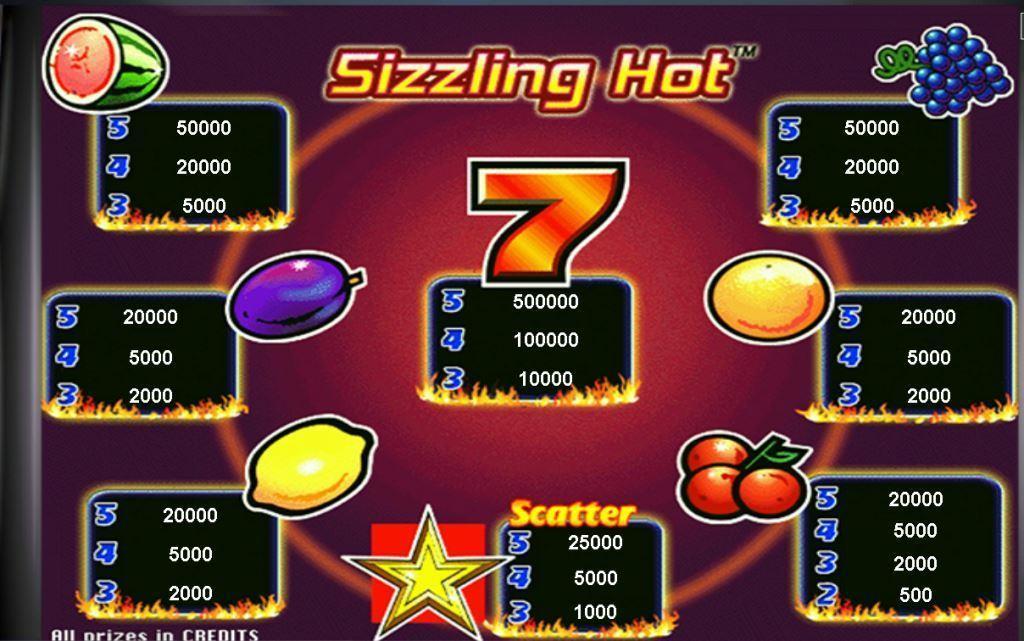 Sizzling Hot Spielen Download