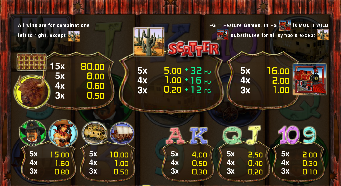 online casino ohne einzahlung mr green