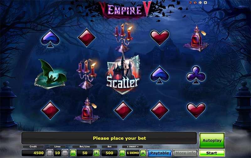 Empire Kostenlos Spielen