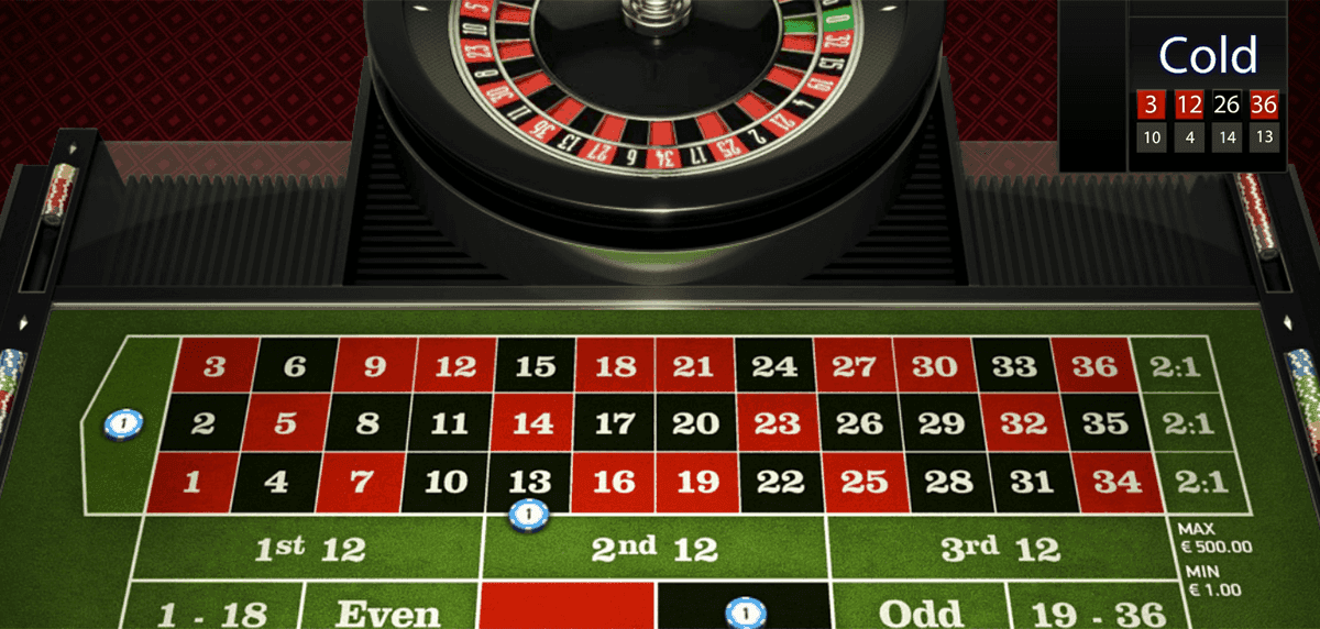 Spiel Roulette