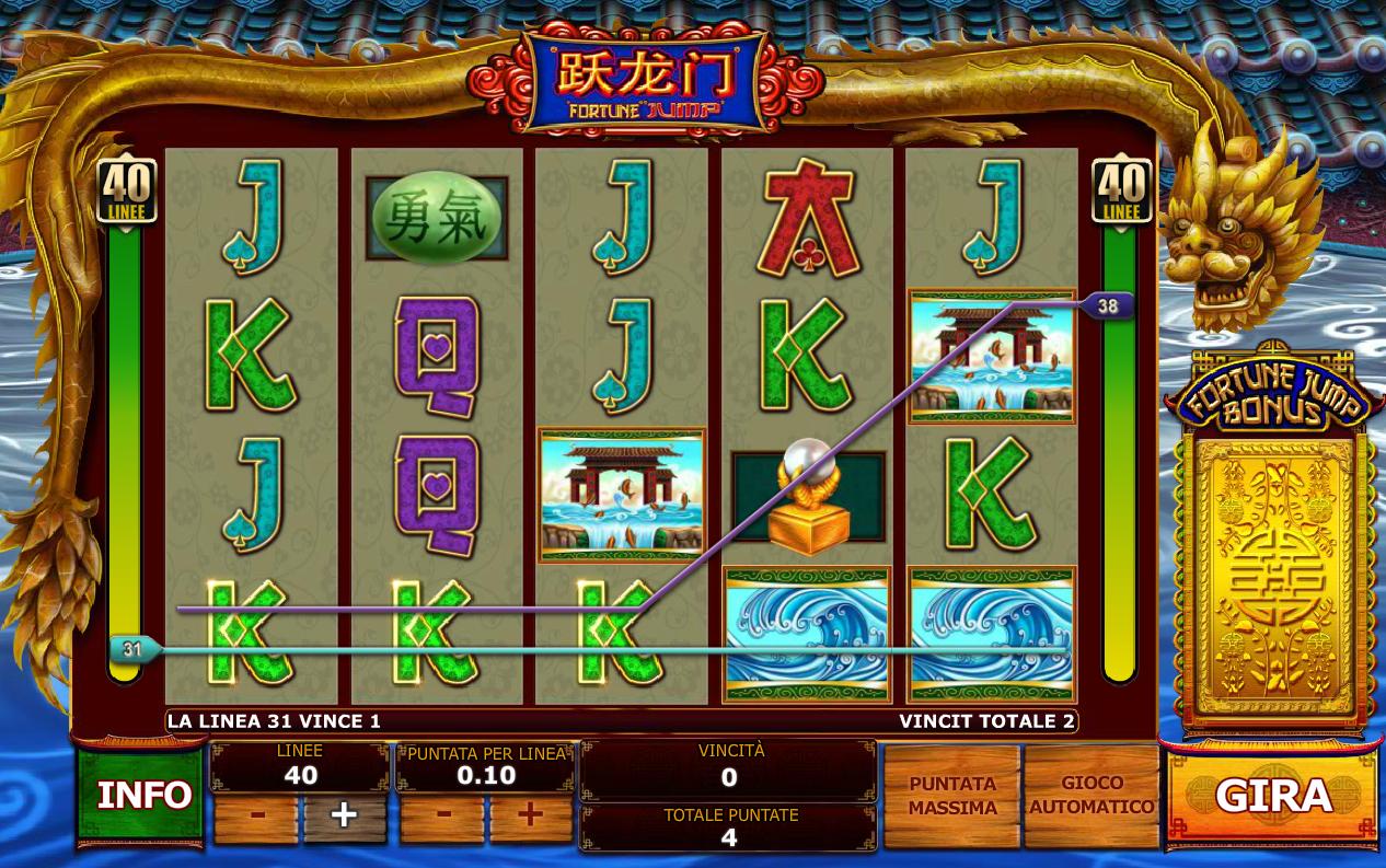 Slot Machine Gratis Spielen Ohne Anmeldung