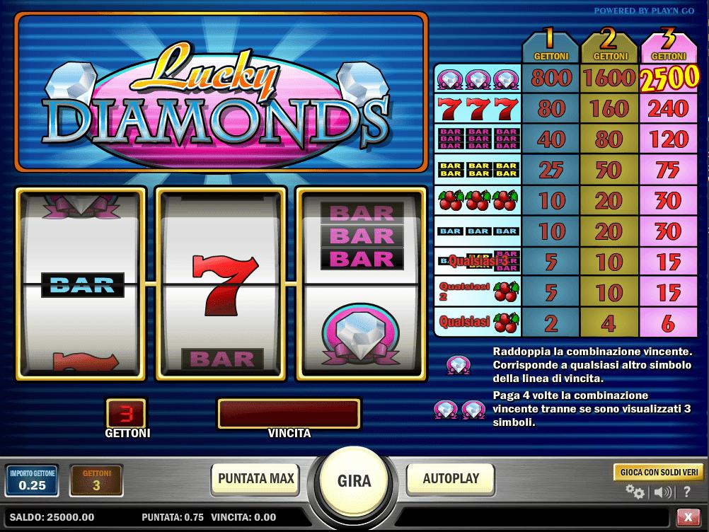 Free pokies real money no deposit