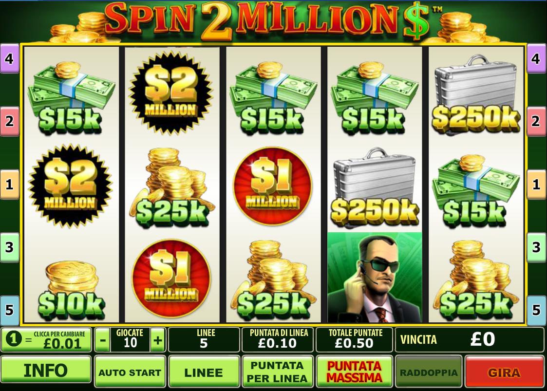 Yukon gold casino canada avis